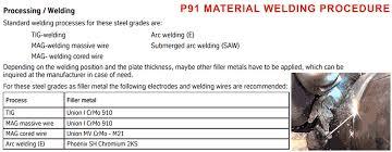 Asme Steel Grades Chart A335 P91 P91 Material Sa335 P91 Astm A335 P91