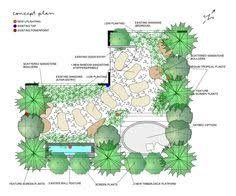 Small Picture Small Garden Design Plans With Box Design Studio Garden With Large