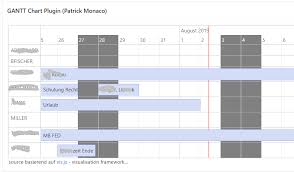 Um Chart Rund Um Apex 2 Apex 19 Gantt Chart Challenge