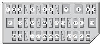 2012 prius fuse diagram 2012 diy wiring diagrams toyota prius from 2012 fuse box diagram auto genius