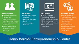 Henry Bernick Entrepreneurship Centre Georgian College