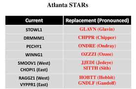 Katl Charts New Atlanta Stars Published Foreflight