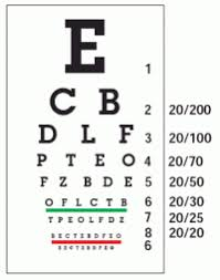 Lea Chart For Vision Vision Screening Charts For