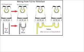 t12 to t8 ballast wiring diagram wiring diagrams best 4 lamp t8 ballast wiring diagram great engine wiring diagram proline ballast wiring diagram t12 to t8 ballast wiring diagram