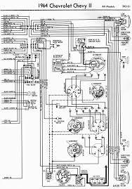 70 impala wiring diagrams 70 wiring diagrams cars 1970 impala wiring diagram nilza net