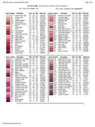 Dmc Color Chart And Numbers Dmc To Rgb And Hex Conversion Chart Cross Stitch Patterns