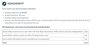 Assignment Goal Seek Loan Amortization Schedule