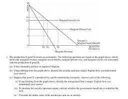 externalities ap microeconomics crash course review io marginal revenue
