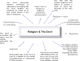religion the devil methawe natalie
