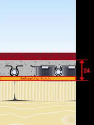 Durch die erwärmung der gesamten masse des fußbodenaufbaus entsteht ein wärmespeicher. Bodenaufbau Im Detail Von Der Rohdecke Bis Zum Bodenbelag Mein Eigenheim