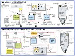 recharge on the run the lazarus system in fisherman small boat wiring guide boat aerator wiring