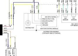honda civic distributor wiring wiring diagram user honda civic distributor wiring wiring diagram home 99 honda civic distributor wiring diagram 1997 honda civic