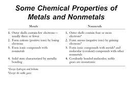 Some Types of Chemical Reactions. THE PERIODIC TABLE: METALS ...