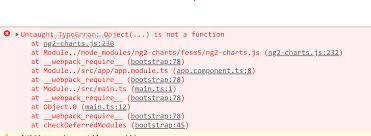 Add Ng2 Charts To Angular 7 Application Stack Overflow