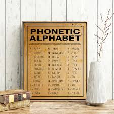 In many languages the spelling of an alphabet is different and vary greatly. Phonetic Alphabet Vintage Posters And Prints Wall Art Canvas Painting Minimalist Wall Picture For Living Room Home Decor Painting Calligraphy Aliexpress
