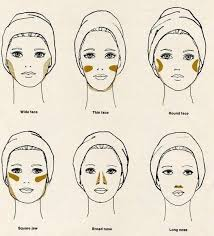 learn how to contour makeup depending on your face type