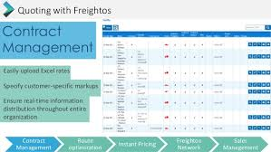 Contract Management Excel Template Free Excel Contract Management Template Freightos Fast Quoting 12