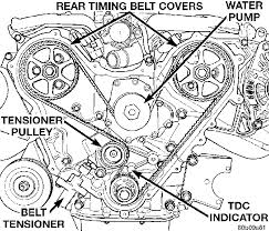 2005 chrysler pacifica fuse box diagram image details 2005 chrysler pacifica timing belt diagram