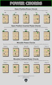 All Guitar Power Chords Chart Pdf Bedowntowndaytona Com