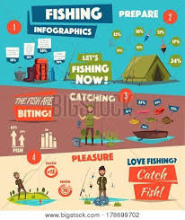 Fishing Activity Chart Fishing Infographic Template Design Fishing Sport And