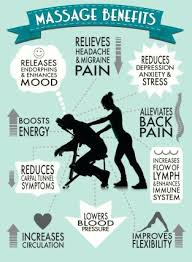 chair massage seattle. Chair Massage Services Benefits Of Seattle . I