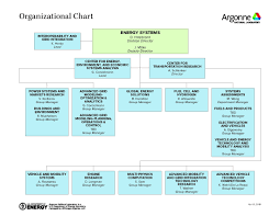 Energy Systems Division Organization Chart Argonne