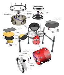 diy electronic drum kit how to build
