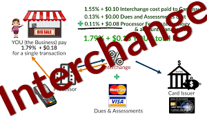 Mastercard Interchange Chart Merchant Account Pricing What Is Interchange Fees Rates