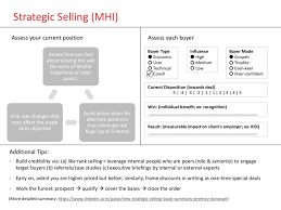 B To B Sales 4 B2b Sales Strategies Guaranteed To Bring You More Customers