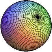 Explicación del teorema de Poincaré-Perelman - Gaussianos