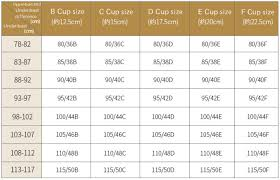 Cn Size Chart Womens Day Deals Save 38 On These Full Cup Bras