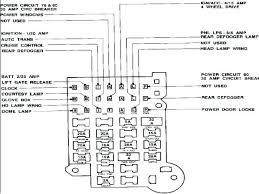 85 corvette fuse box complete wiring diagrams \u2022 1985 22R Toyota Pickup Fuse Box Diagram 1985 toyota pickup fuse box diagram 85 corvette wiring splendid rh easela club 1978 corvette fuse