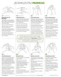 Mudras Chart Inner Stillness