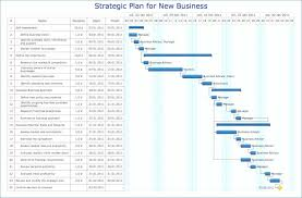 68 New Image Of Sales Chart Excel Template Chart Design