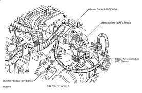 buick engine diagram buick wiring diagrams online