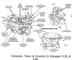 wiring diagram toyota corolla wiring discover your wiring chrysler 3 8 v6 engine diagram