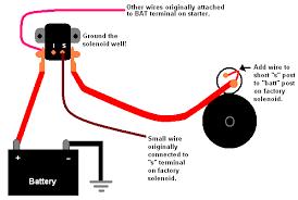 1995 gmc topkick starter wiring diagram wiring schematics and gmc starter wiring diagram car