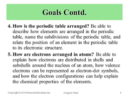Atoms and the Periodic Table - ppt video online download