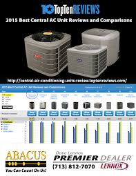 lennox system. lennox xc25 voted best air conditioning brand and system by top ten reviews - call abacus