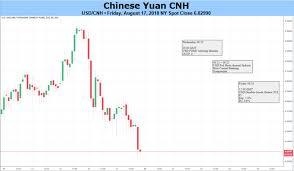 Chinese Yuan Hong Kong Dollar Eye On Central Banks Defense
