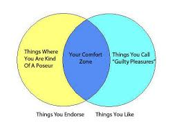 Producer And Consumer Venn Diagram Who We Are And Who We Think We Are Singing Along With Gotye