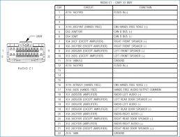 ford factory stereo wiring diagram trusted wiring diagrams ford factory radio wiring schematic diagrams ford wiring harness diagrams 26 unique ford factory radio wiring