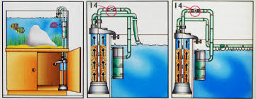 fluidized filter mounting installation diagrams