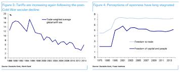 Deutsche Charts 2003 Deutsche Bank On A Once In A Century Event