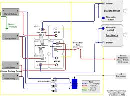 boat engine wiring diagram boat image wiring diagram wiring diagrams for boat motors the wiring diagram on boat engine wiring diagram