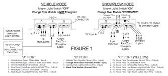 meyer e47 wiring diagram unique meyer snow plow wiring diagram e47 Meyers Snow Plow Wiring Schematic meyer e47 wiring diagram unique meyer snow plow wiring diagram e47 wiring diagram fancy snowplow