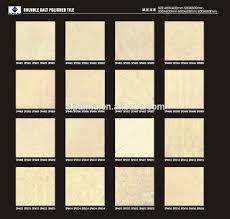Kitchen Tiles For Ceramic Or Porcelain Tile For Kitchen Floor Ceramic Or