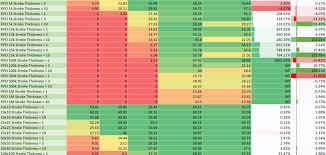 Ios Chart Performance Metal Vs Opengl Speed Comparison