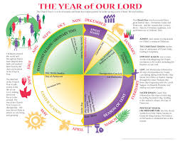 The Year Of Our Lord The Church Year Poster Product Goods
