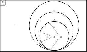 Contoh Soal Diagram Venn Bilangan Asli Pengertian Simbol Contoh Soal Rumus